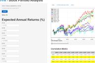 Stock Portfolio Analysis